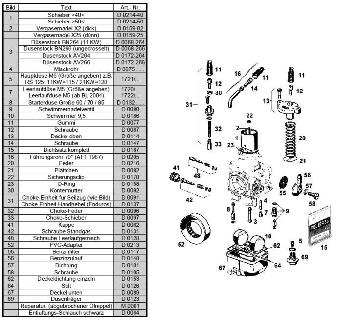 motor minarelli p4 p6 k6. Black Bedroom Furniture Sets. Home Design Ideas